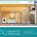Ecogator Filtration & Backfeed System